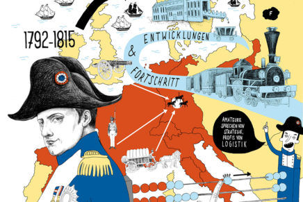 Von Napoleon bis Nobelpreis