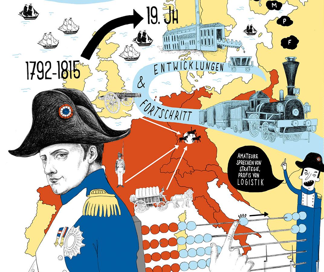 Briefe Von Napoleon : Von napoleon bis nobelpreis me be ausbildung und
